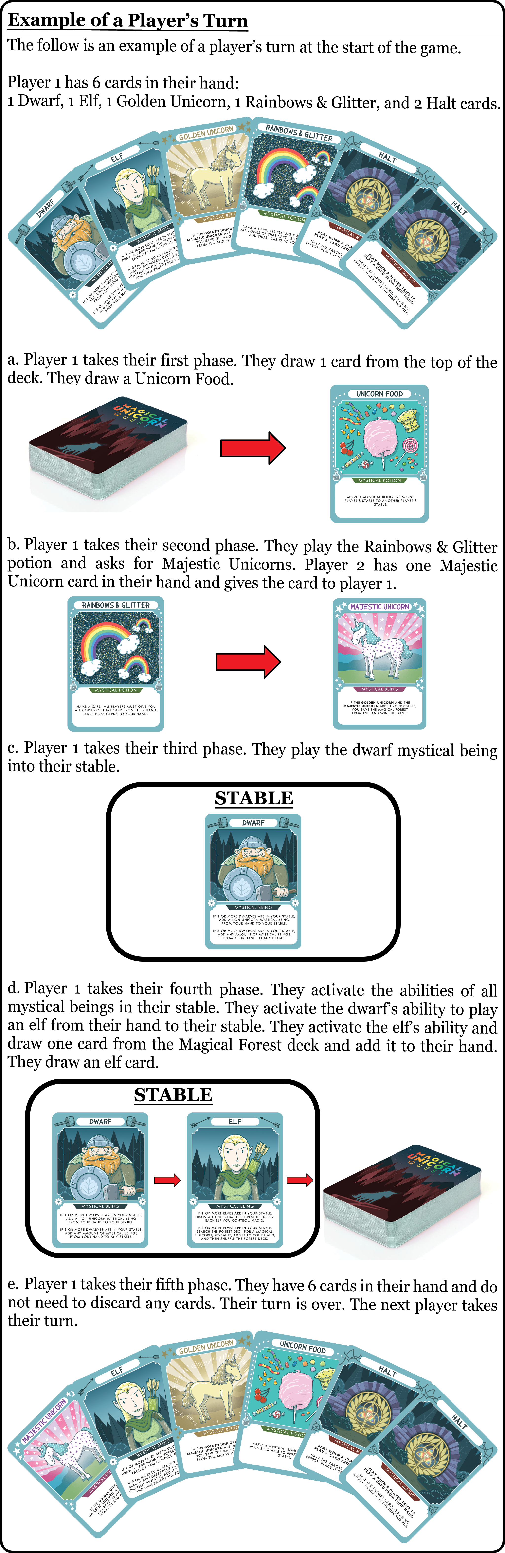 Magical Unicorn Quest is a family friendly strategy and party card game / board game. This section provides an example of a players turn. Game designer is Andrew Kuplic, artist is Kip Noschese, publisher is Flame Point Games, and manufacture is LongPack Games. In the game the Magical Forest is haunted by foul mystical beings. Players are trying to unite the Golden Unicorn and Majestic Unicorn in their stable to rid the forest of evil. The first player to do so wins the game.