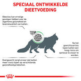 Royal Canin Satiety Support 3,5kg kat
