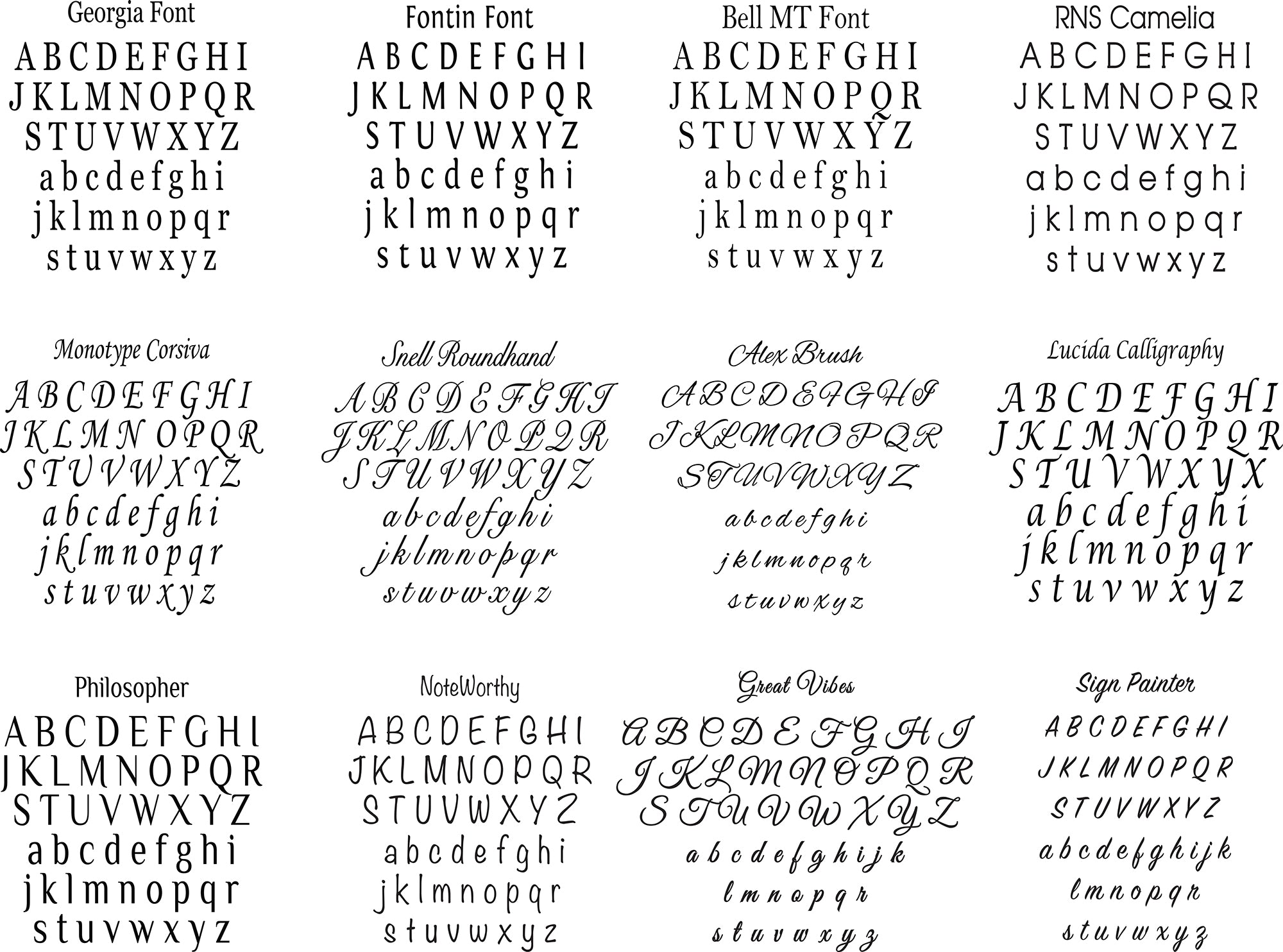 Font Styles – CocoaPaper