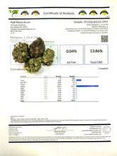 Load image into Gallery viewer, Hempress 1 CBD Hemp Flower USDA Certified Organic