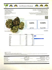 Hempress 1 CBD Hemp Flower USDA Certified Organic