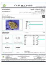 Load image into Gallery viewer, Prime Flower - Hawaiian Haze 19.75% ($450/lb)