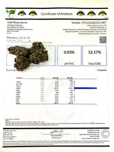 Load image into Gallery viewer, Florence CBD Hemp Flower USDA Certified Organic