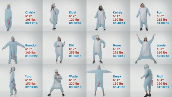 What Size SAZAC Kigurumi Should You Wear?