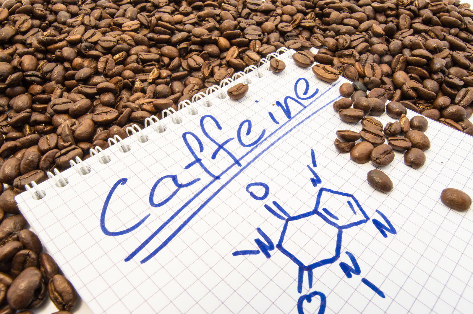 caffeine written on a piece of paper surrounded by coffee beans
