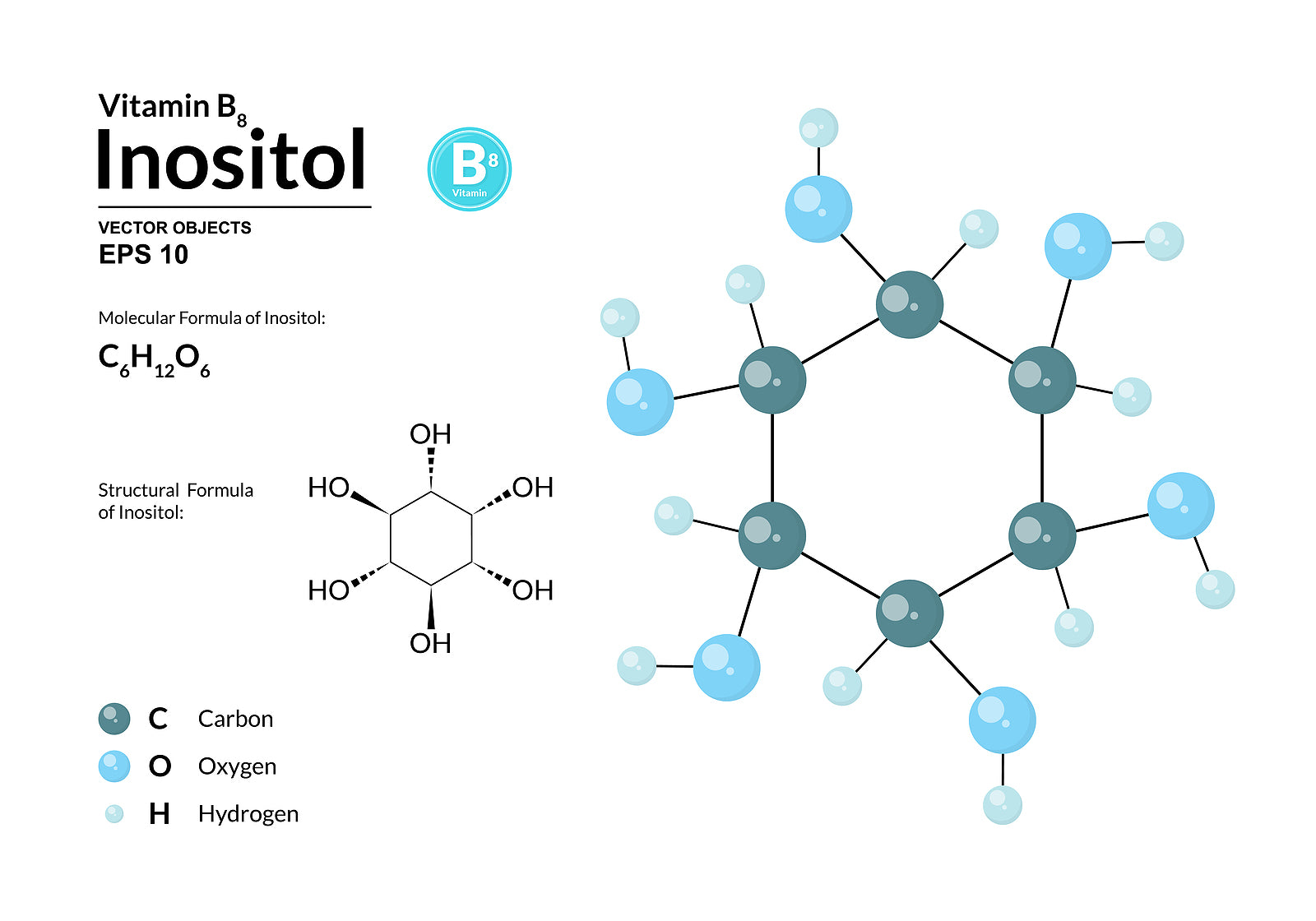 The chemical molecular formula for Inositol (Vitamin B8)