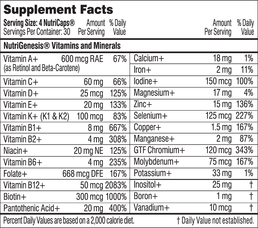 Supplement Facts - Men's