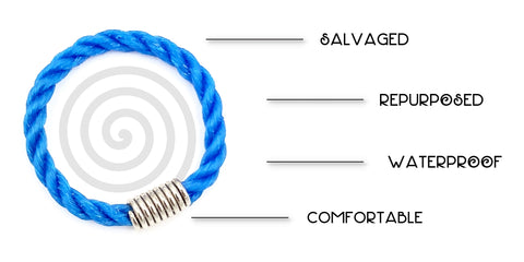 qatica ring atlantic wave details