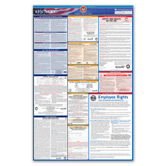 Kentucky Complete Labor Law Poster