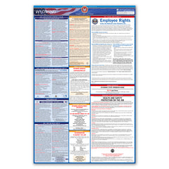 Wyoming Complete Labor Law Poster