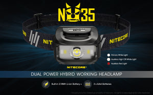 NU35 Headlamp 460 Lumen