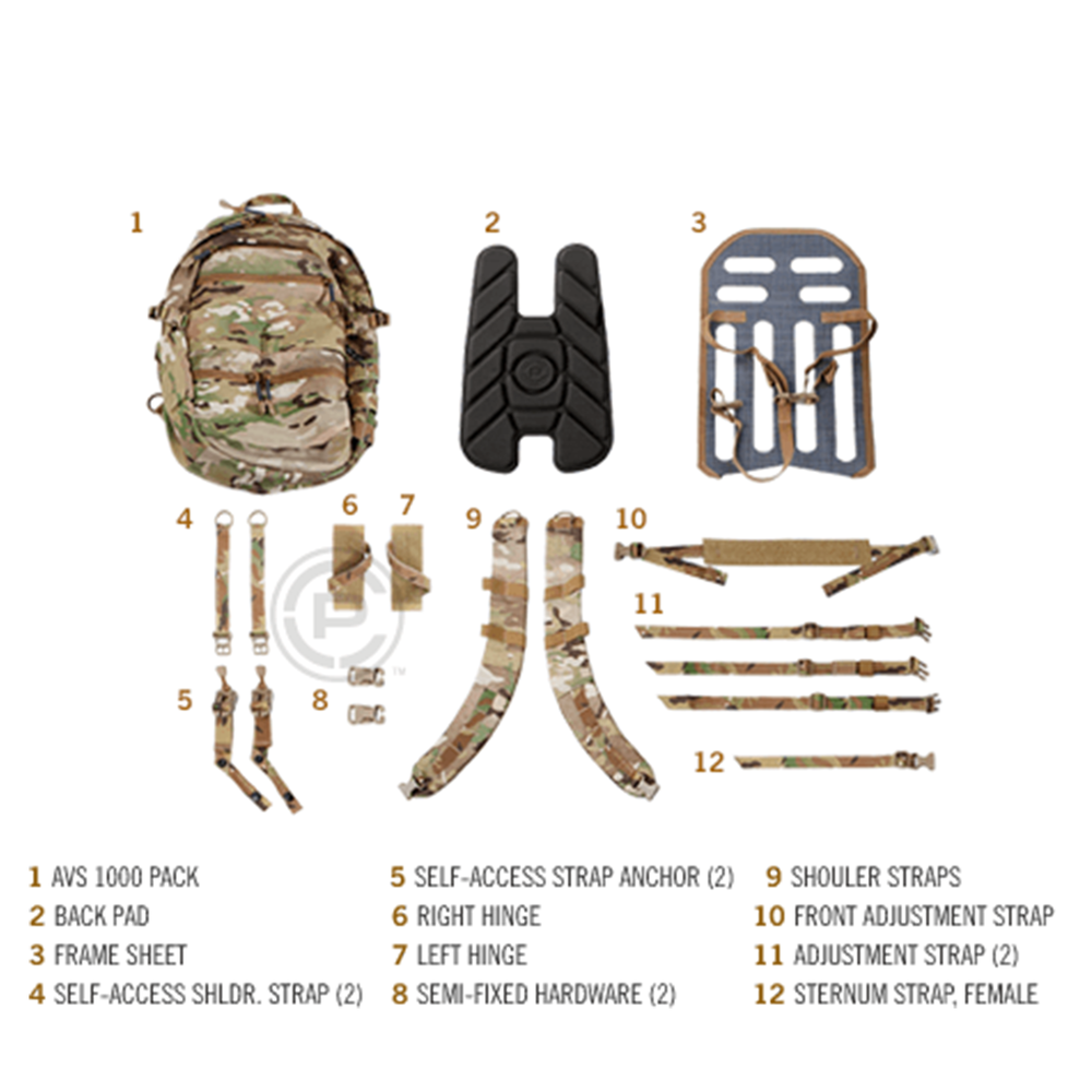 Crye AVS™ 1000 Pack breakdown