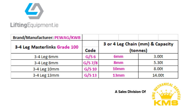 PewagKWB 3 & 4 Leg Masterring Data Sheet designed by Lifting Equipment dot IE KMS