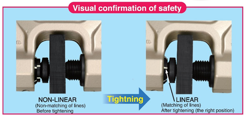 Tiger Safety Screw Cam css clamp visual safety image