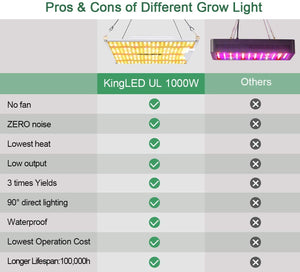 Carte Quantum LED King Plus Série UL 1000W