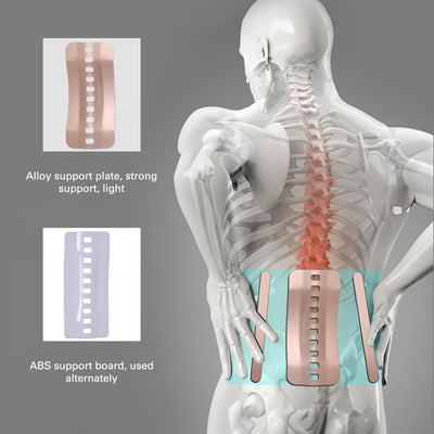 Lumbar Belt Support Orthopaedic Therapy - GearMeeUp