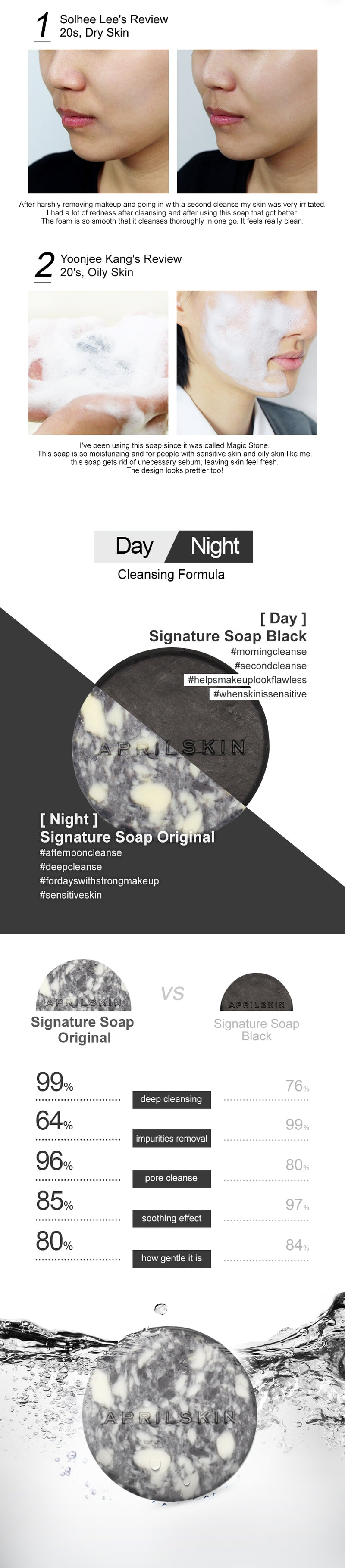 Natural Cleansing Soap by aprilskin #9