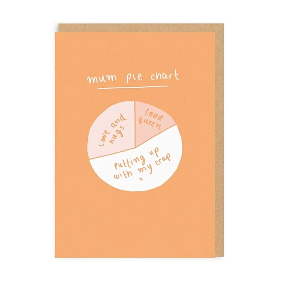 Mum Pie Chart Mum Greeting Card