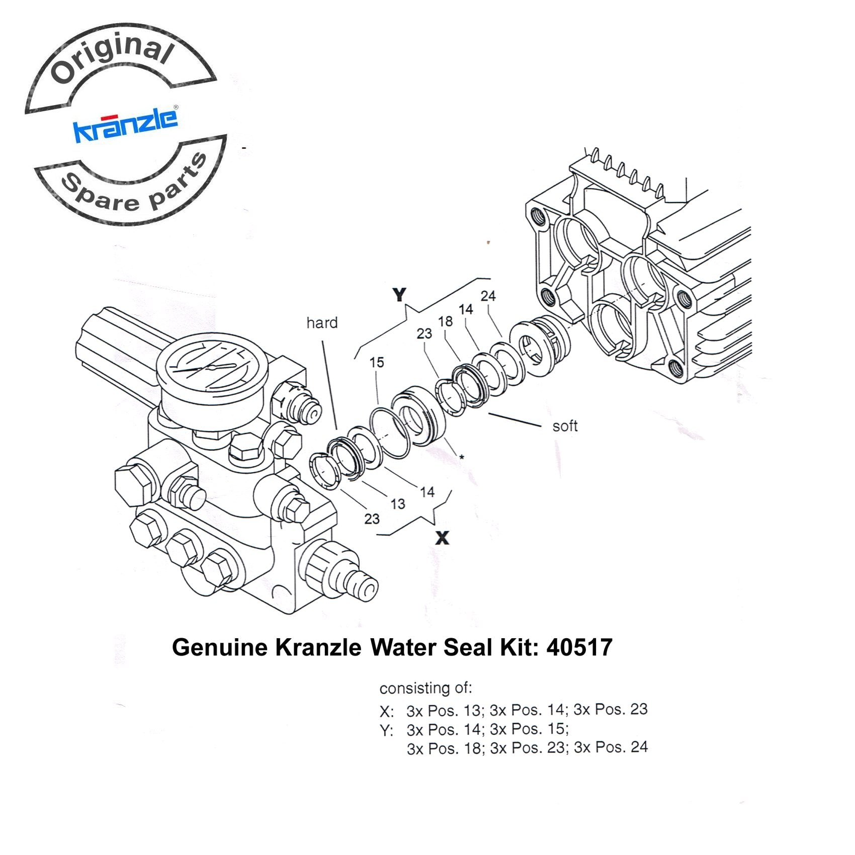 Genuine Kranzle 20mm Water Seal Kit 40517