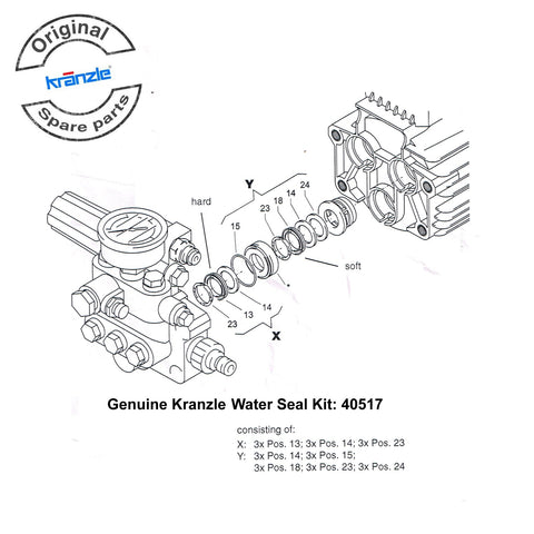 Genuine Kranzle 20 mm Water Seal Kit 40517