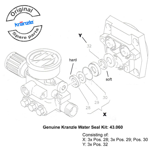 Genuine Kranzle 14 mm Water Seal Kit 43060