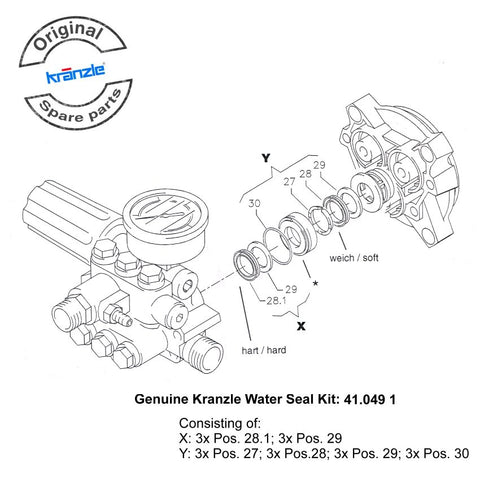 Genuine Kranzle 18 mm Water Seal Kit 410491