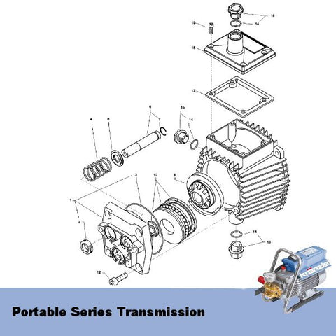 Portable Series Transmission