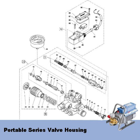 Portable Series Valve Housing