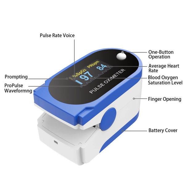 FL420 Pulse Oximeter diagram