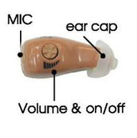 FL64Z Rechargeable hearing aids, In the canal