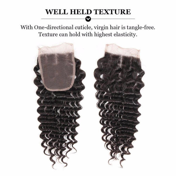 Lakihair 8A Grade Brazilian Virgin Human Hair Closure Deep Wave Lace Closure 4x4