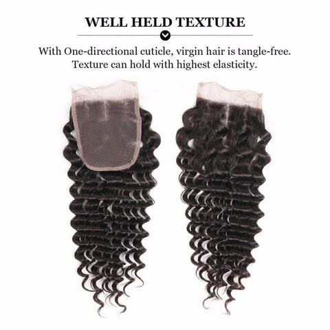 products/Lakihair_Brazilian_Virgin_Human_Hair_Closure_Deep_Wave_Lace_Closure_4x4_150_Density_FreeMiddleThree_Part_4.jpg