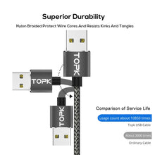 TOPK - Magnetic USB Charger