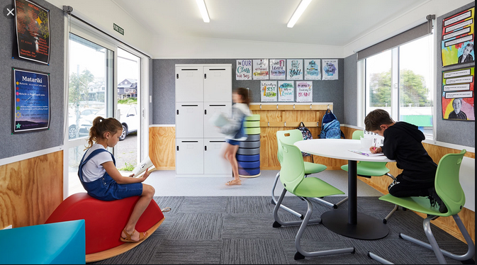 Matching School Furniture with Different Learning Styles
