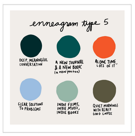 Color Dot Enneagram Type 5 | Art Print