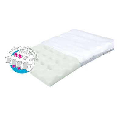Easy Breather Comfopaedic Pillow and Pillow Case