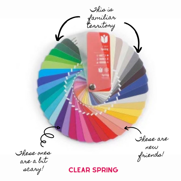 Colour wheel for clear spring