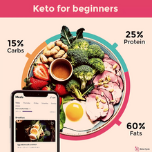 Load image into Gallery viewer, 4-Week Ketogenic Diet