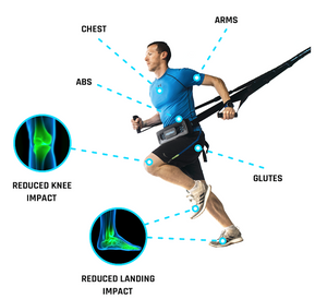 MoonRun Community Blog #1 - MoonRun's Cardio Trainer physical benefits & begginers tips