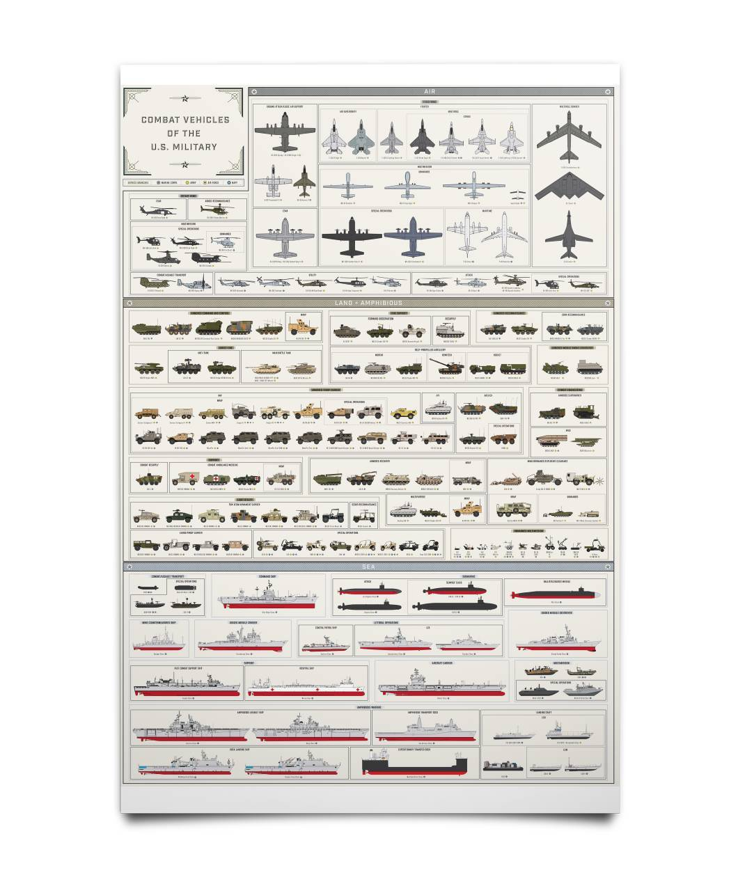 Combat Vehicles Of The U.S. Military Poster