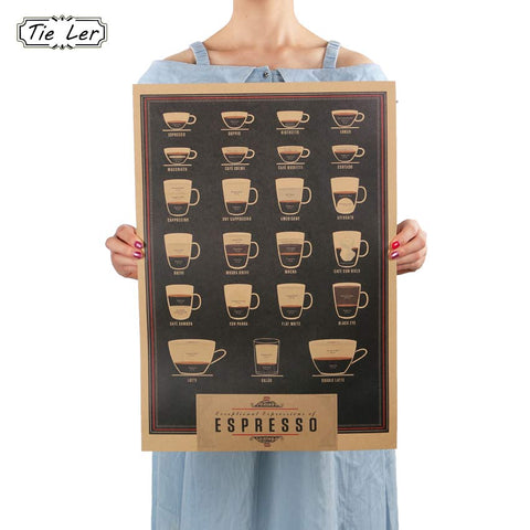 TIE LER Italy Coffee Espresso Matching Diagram Picture Poster