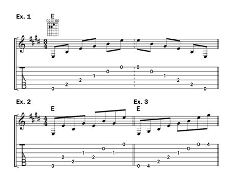 How to Play Easy, Movable Arpeggios that Work with Any Chord ...