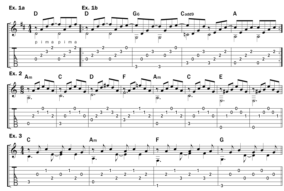 Fingerstyle Patterns For Guitar Easy Rhythm Patterns Beauteous Simple Ukulele Picking Patterns