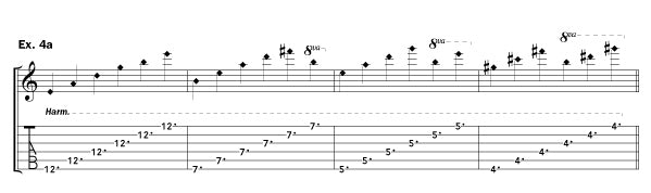Learn How to Play Natural Harmonics