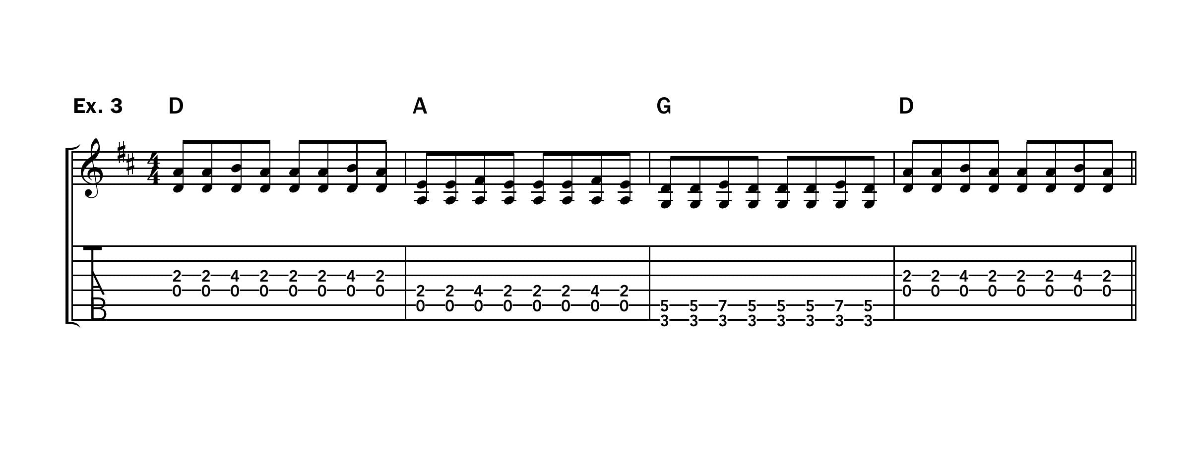A classic blues rhythm pattern acoustic guitar grab the five fret span in the third measure andif you find this stretch too difficultyou can play the regular g5 power chord throughout the measure hexwebz Choice Image
