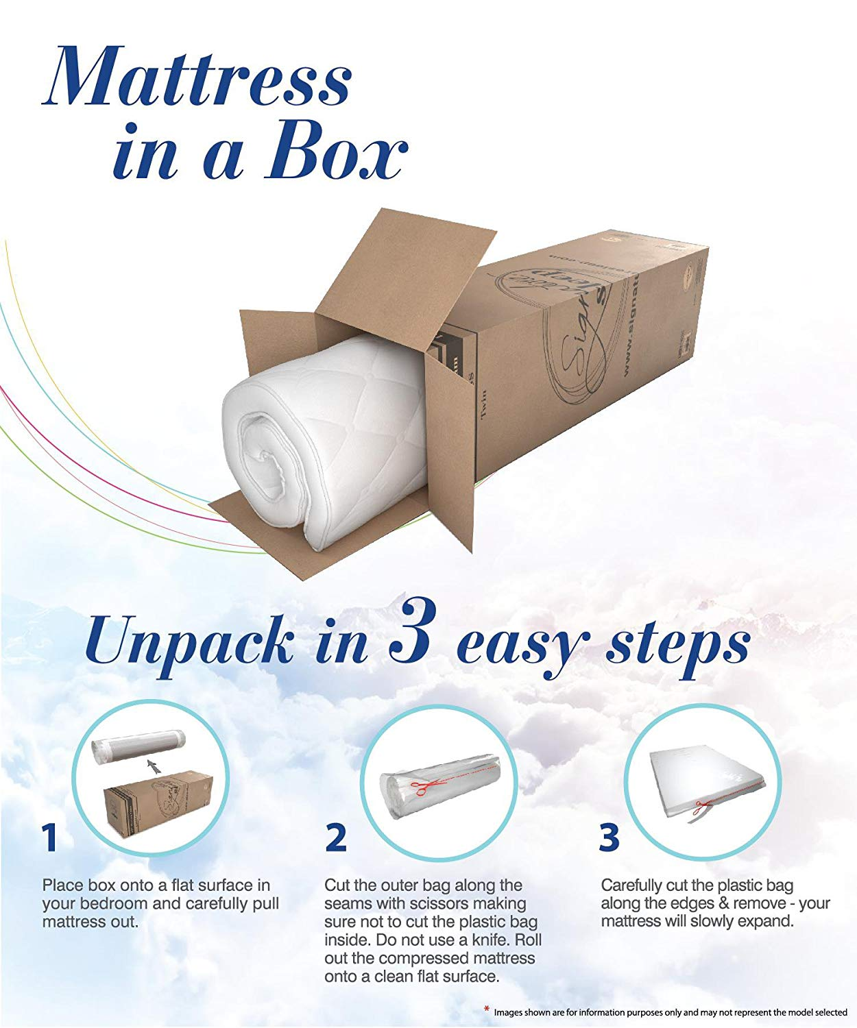 Mattress in a Box Unpacking