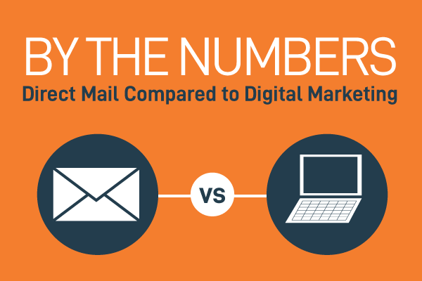 By the Numbers: Direct Mail vs Digital Marketing