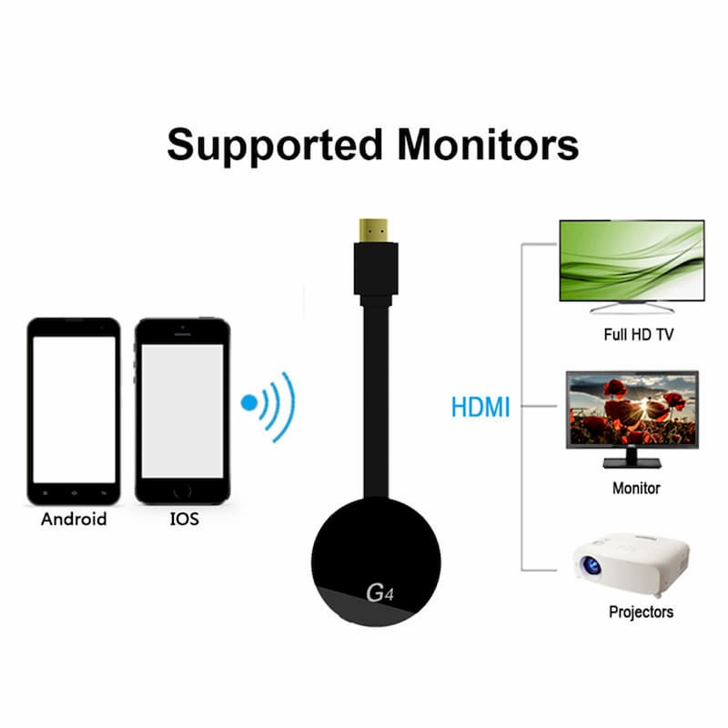 G5-5G WiFi Display TV Dongle Receiver HDMI TV Stick