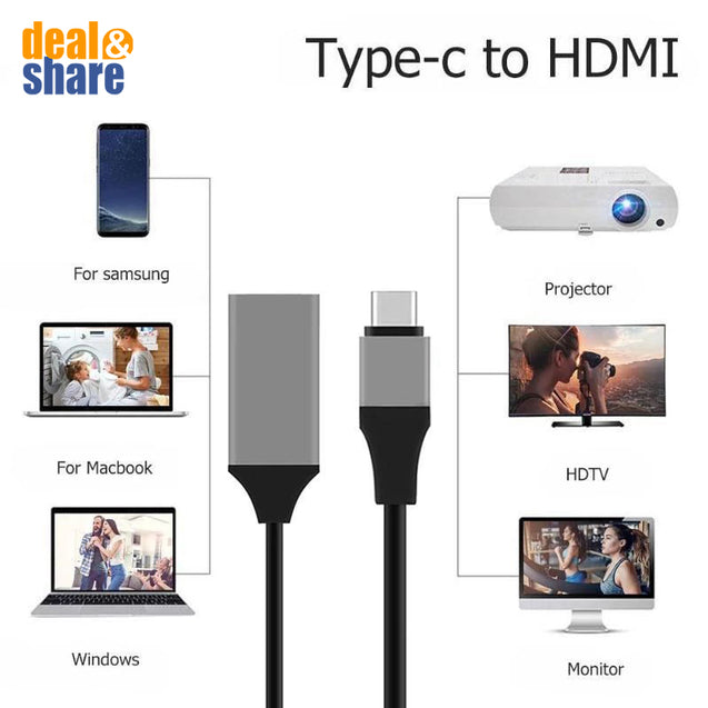 4K Type C to HDMI Cable - 20cm - Deal&Share South Africa Online Shopping Store