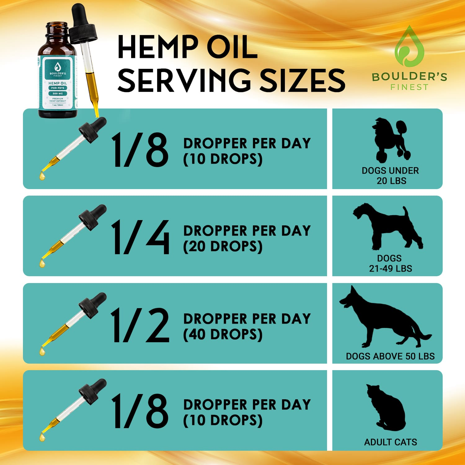 Boulder's Finest Pet Hemp Oil 500MG